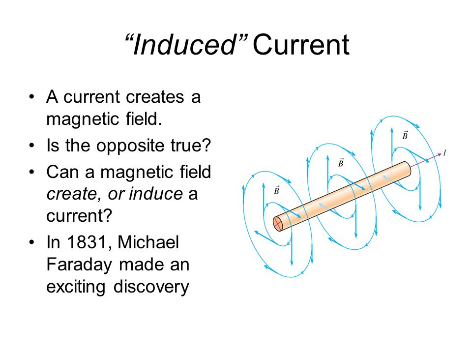 Induced Current A current creates a magnetic field.
