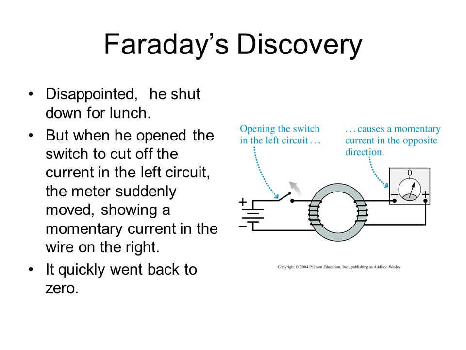 Faraday's Discovery Disappointed, he shut down for lunch.