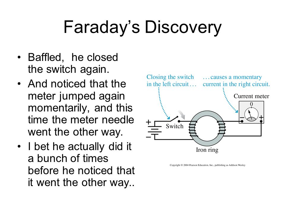 Faraday's Discovery Baffled, he closed the switch again.
