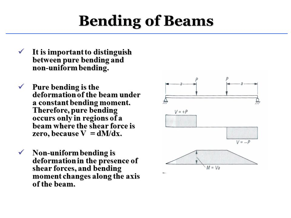 Causes compression on one face and tension on the other Causes compression on one face and tension on the other Causes the beam to deflect Causes the beam to deflect How much deflection.
