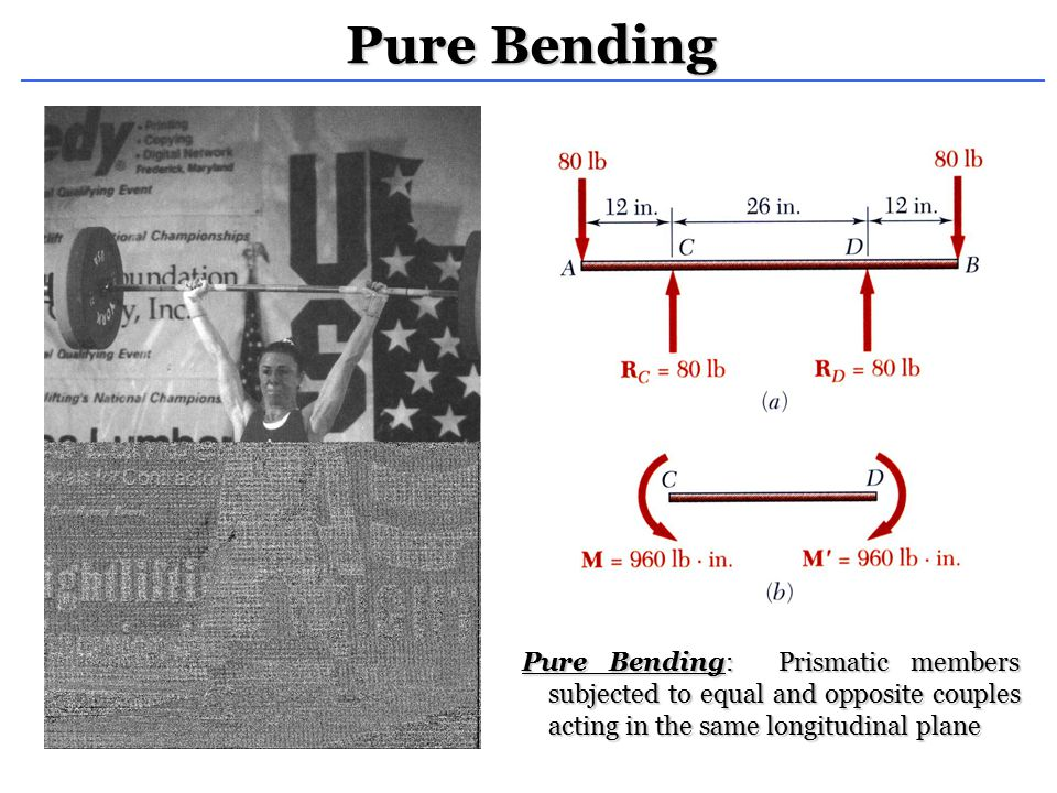 Symmetric Member in Pure Bending These requirements may be applied to the sums of the components and moments of the statically indeterminate elementary internal forces.