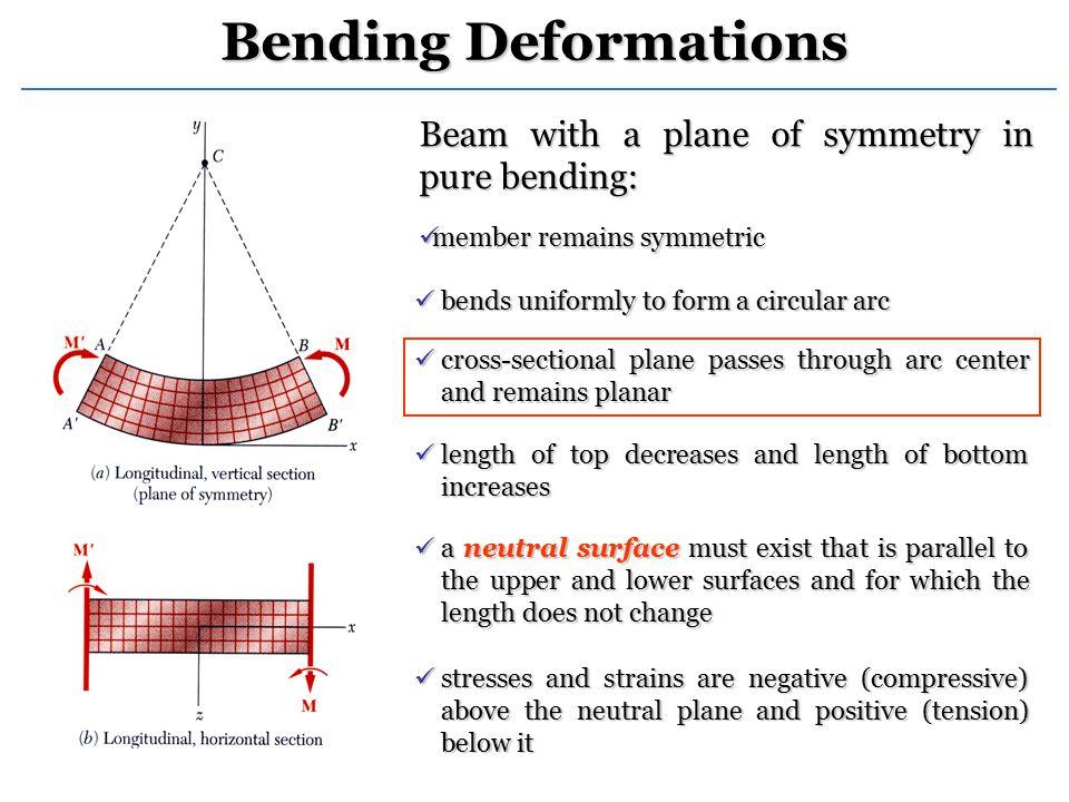 Strain Due to Bending Consider a beam segment of length L.