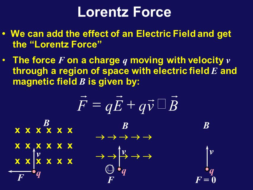 3.If q moves in the +y direction there is no force 4.If q is at rest there is no force 5.The force is proportional to 6.The force is proportional to the sign and magnitude of q The magnetic force on a moving charge is proportional to q, v p and B, where v p is the velocity component perpendicular to the field, while the direction of is perpendicular to both and and depends on the sign of q