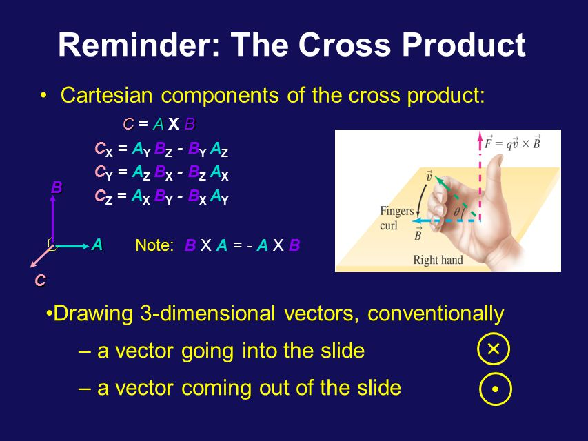 Reminder: The Cross Product The cross (vector) product of two vectors is a third vector –Remember the dot (scalar) product multiplied two vectors to produce a scalar ABC  A B CA X B = CA B CA X B = C CThe magnitude of C is given by: C = AB sin  C ABThe direction of C is perpendicular to the plane defined by A and B, and in the direction defined by the right hand rule, rotating from A to B.