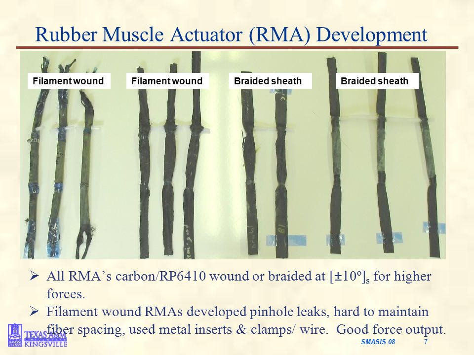 SMASIS 08 7 Rubber Muscle Actuator (RMA) Development  All RMA's carbon/RP6410 wound or braided at [±10º] s for higher forces.  Filament wound RMAs d