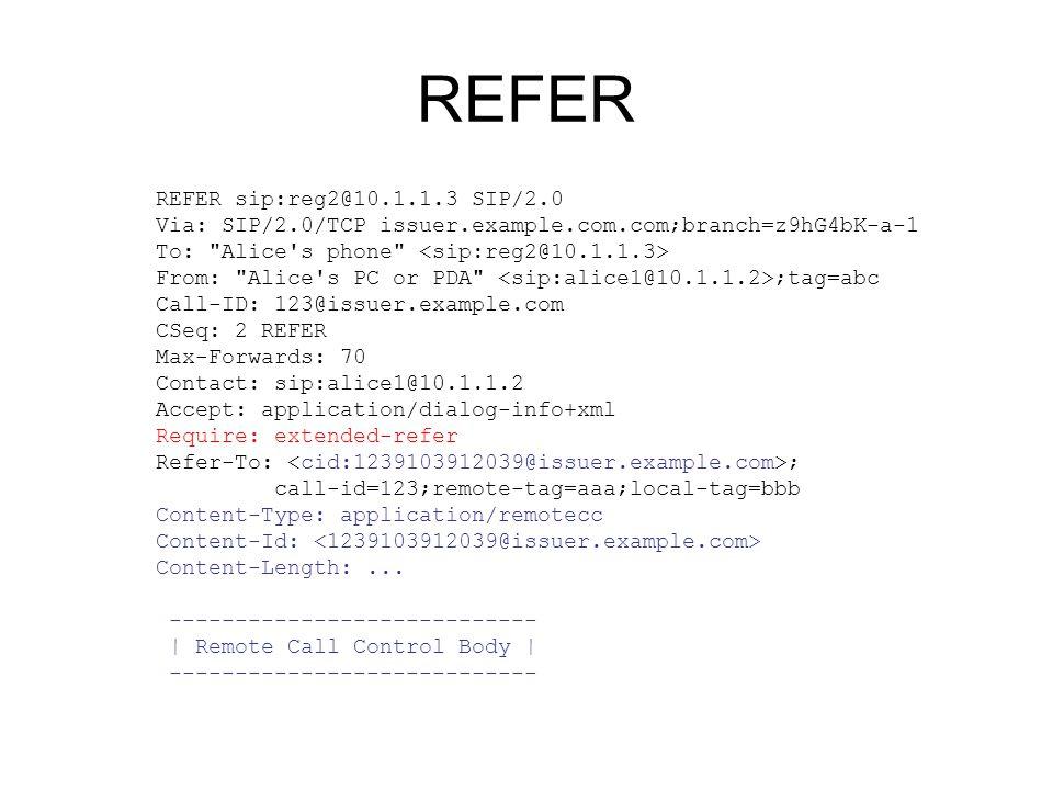 REFER REFER sip:reg2@10.1.1.3 SIP/2.0 Via: SIP/2.0/TCP issuer.example.com.com;branch=z9hG4bK-a-1 To: