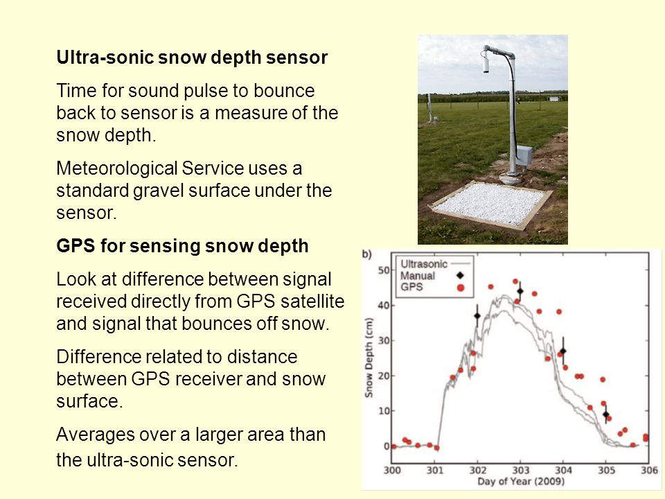 Ultra-sonic snow depth sensor Time for sound pulse to bounce back to sensor is a measure of the snow depth.