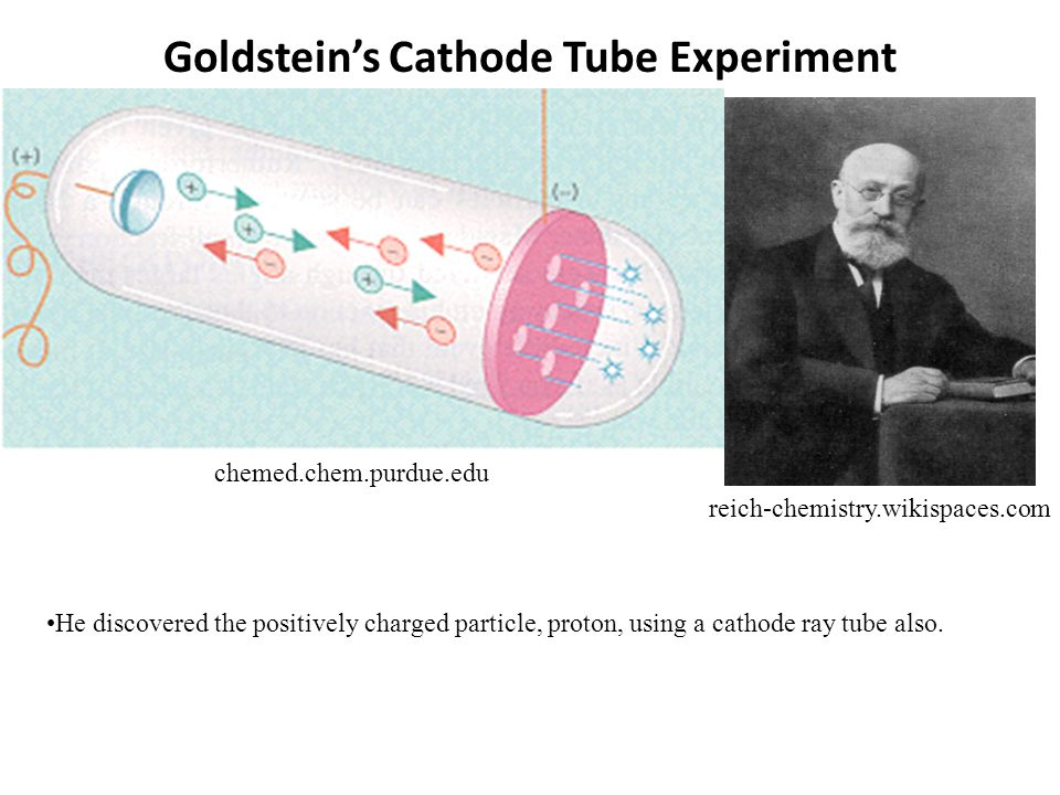 Goldstein's Cathode Tube Experiment reich-chemistry.wikispaces.com chemed.chem.purdue.edu He discovered the positively charged particle, proton, using a cathode ray tube also.