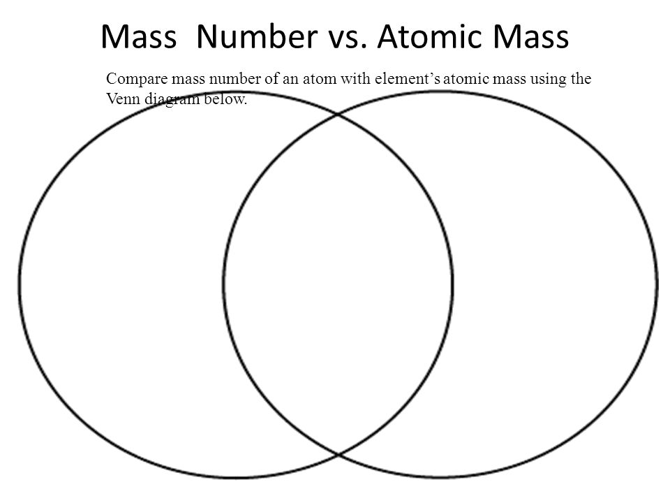 Mass Number vs.