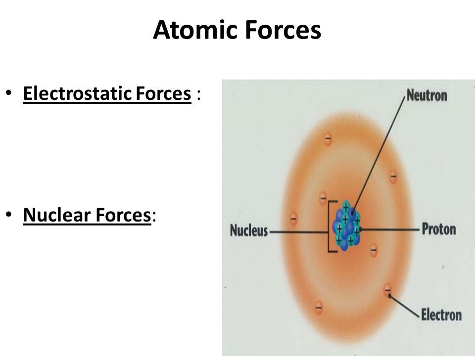 Atomic Forces Electrostatic Forces : Nuclear Forces: