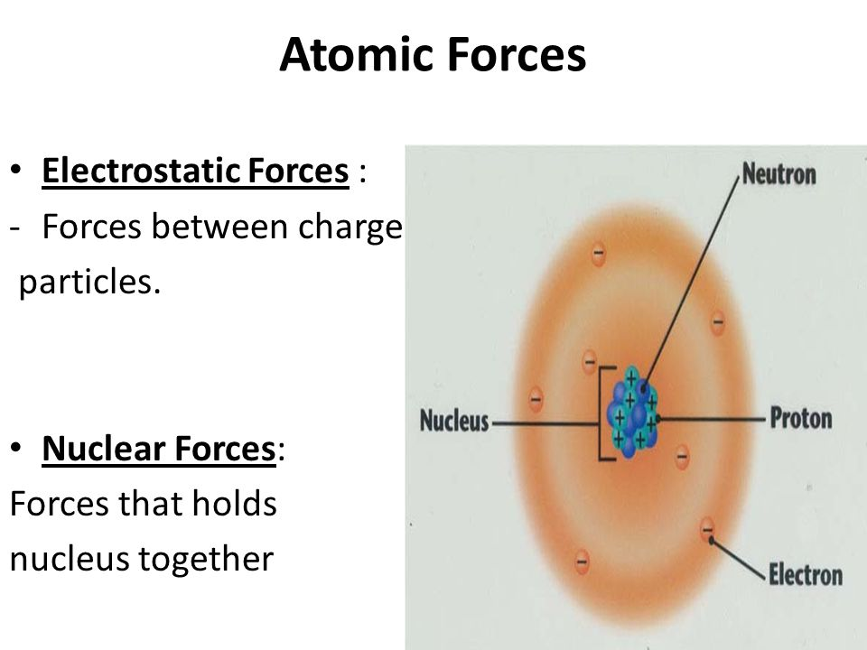 Atomic Forces Electrostatic Forces : -Forces between charged particles.