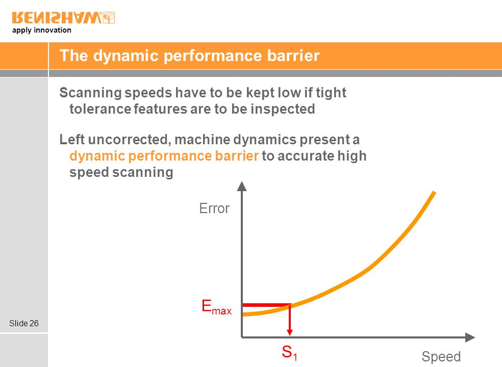 apply innovation Slide 26 The dynamic performance barrier E max S1S1 Error Speed Scanning speeds have to be kept low if tight tolerance features are to be inspected Left uncorrected, machine dynamics present a dynamic performance barrier to accurate high speed scanning