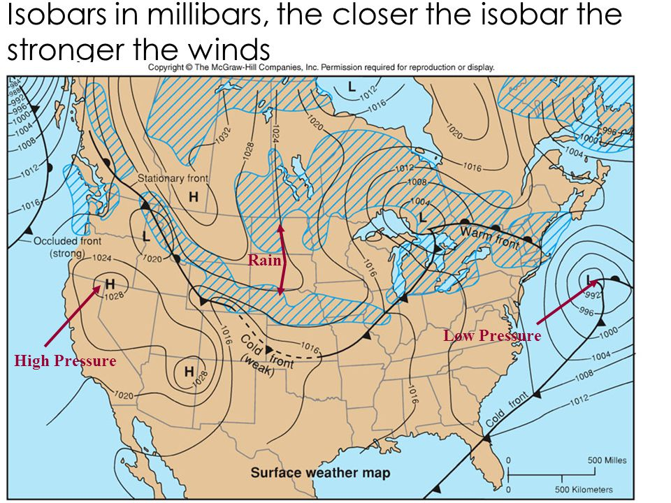 Isobars in millibars, the closer the isobar the stronger the winds High Pressure Low Pressure Rain