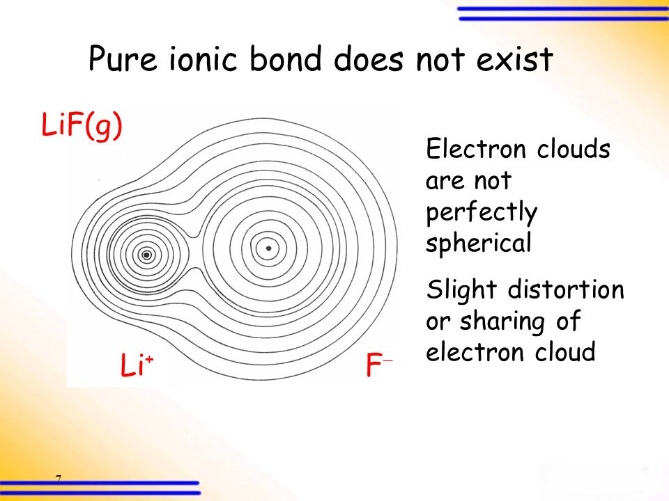 8 Polarization of ionic bond - Incomplete Transfer of Electron