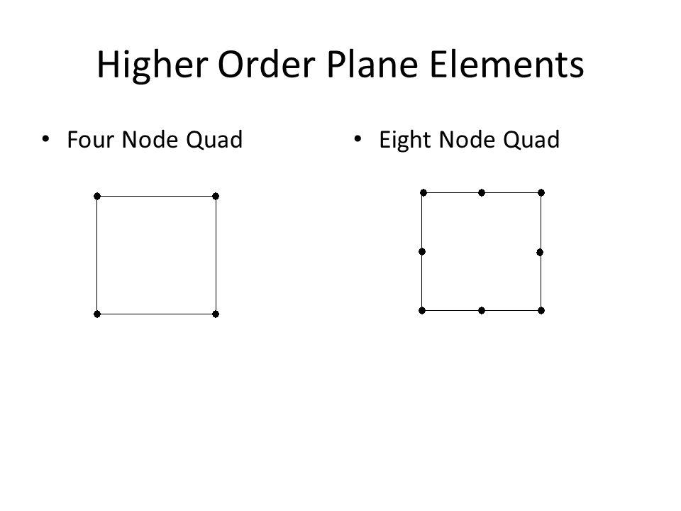 Higher Order Plane Elements Four Node Quad Eight Node Quad