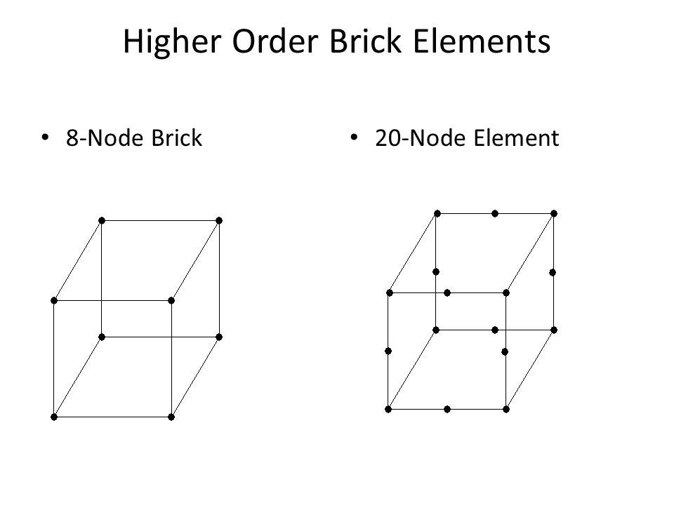 Higher Order Brick Elements 8-Node Brick 20-Node Element