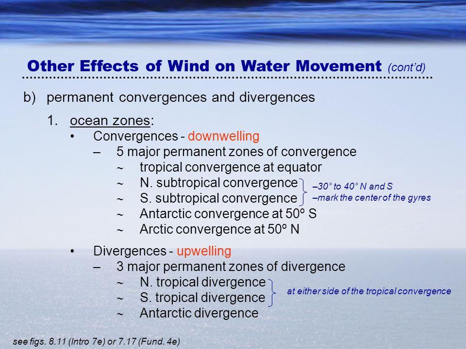 b)permanent convergences and divergences 1.ocean zones: Convergences - downwelling –5 major permanent zones of convergence  tropical convergence at e