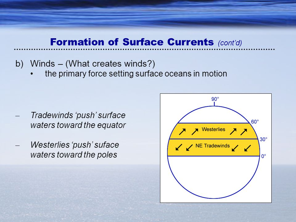 Formation of Surface Currents (cont'd) b)Winds – (What creates winds?) the primary force setting surface oceans in motion – Tradewinds 'push' surface