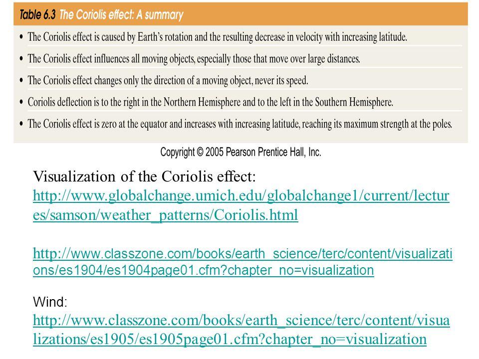 Visualization of the Coriolis effect: http://www.globalchange.umich.edu/globalchange1/current/lectur es/samson/weather_patterns/Coriolis.html http://