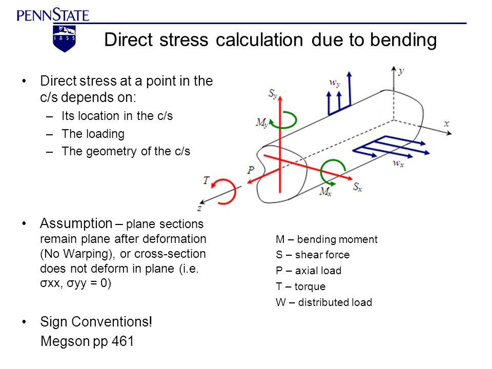 Direct stress calculation due to bending (cont'd) Beam subject to bending moments M x and M y and bends about its neutral axis (N.A.) N.A.