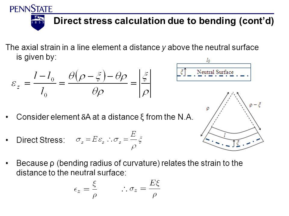 Integrating Diract Delta and Heaviside Function
