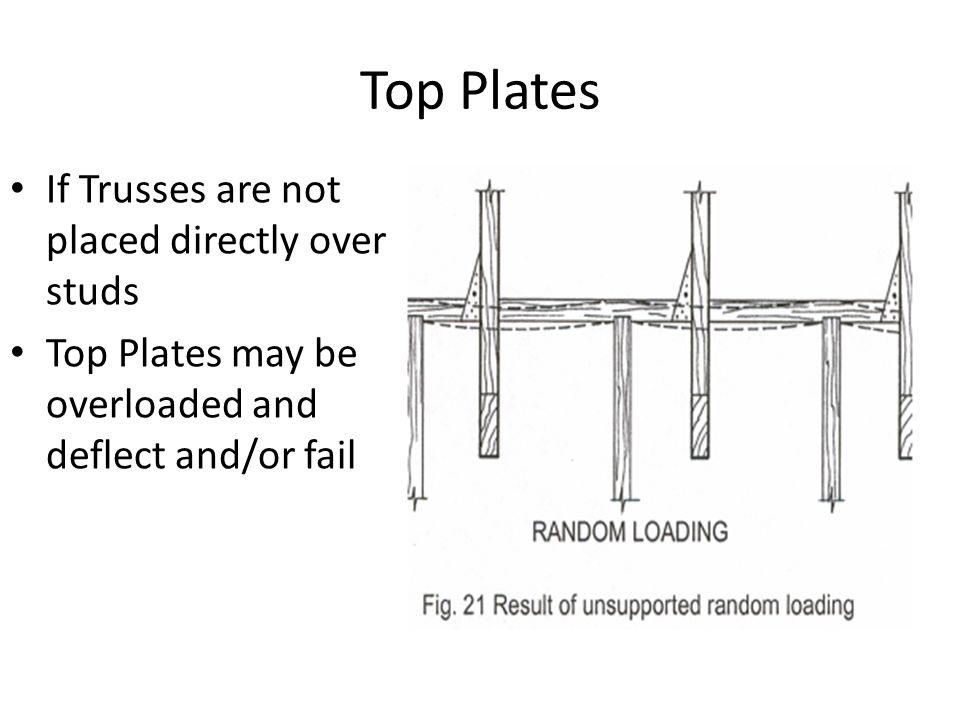 Top Plates If Trusses are not placed directly over studs Top Plates may be overloaded and deflect and/or fail