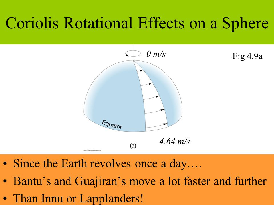 Coriolis Rotational Effects on a Sphere Since the Earth revolves once a day….
