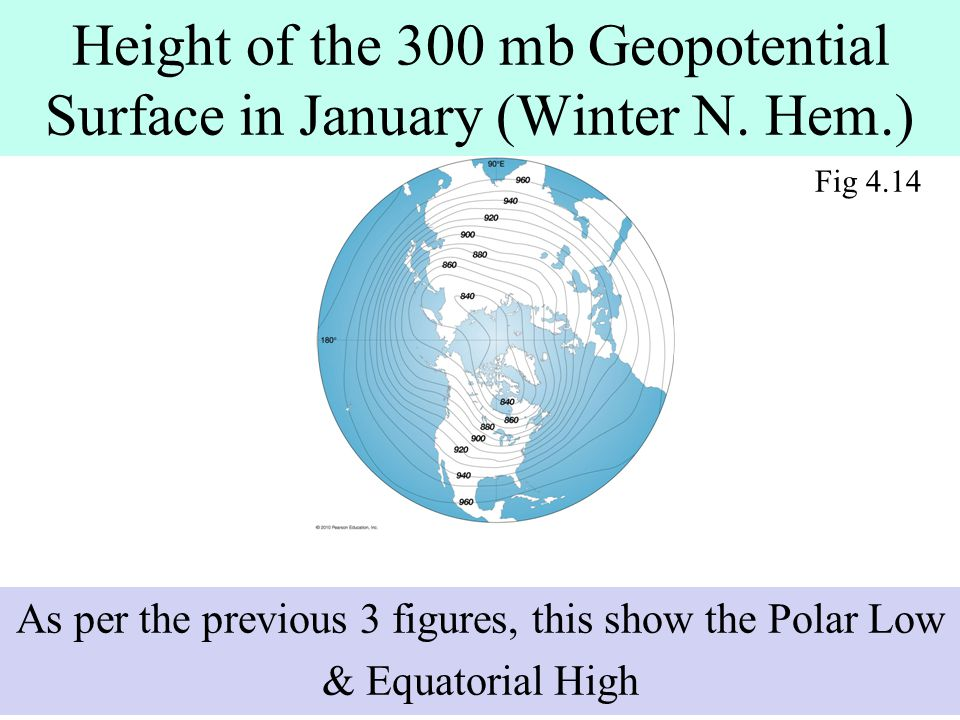 Height of the 300 mb Geopotential Surface in January (Winter N.