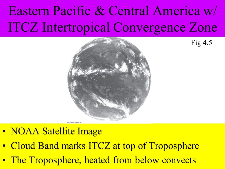 Eastern Pacific & Central America w/ ITCZ Intertropical Convergence Zone NOAA Satellite Image Cloud Band marks ITCZ at top of Troposphere The Troposphere, heated from below convects Fig 4.5
