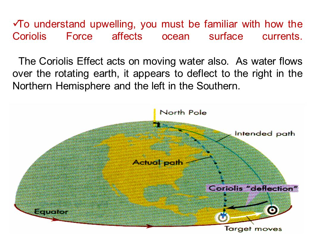 To understand upwelling, you must be familiar with how the Coriolis Force affects ocean surface currents. The Coriolis Effect acts on moving water als