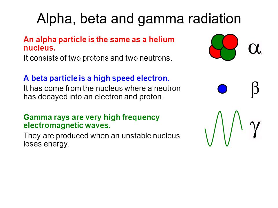 Alpha, beta and gamma radiation An alpha particle is the same as a helium nucleus.