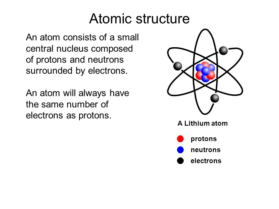 Atomic structure An atom consists of a small central nucleus composed of protons and neutrons surrounded by electrons.