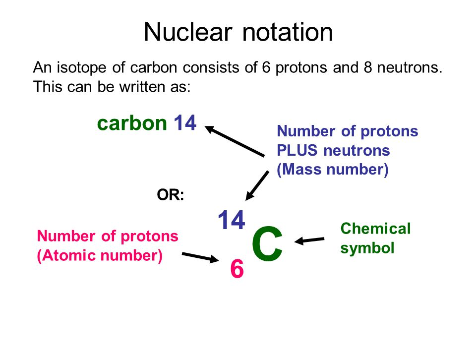 Isotopes The atoms of an element always have the same number of protons.