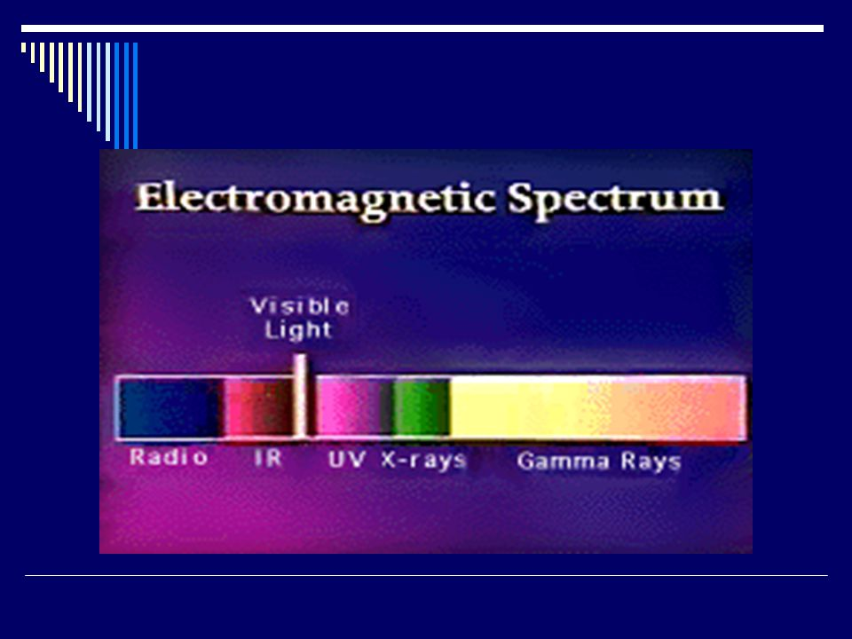 UVA (ultraviolet-A)  Long wave solar rays of 320-400 nanometer (billionths of a meter).