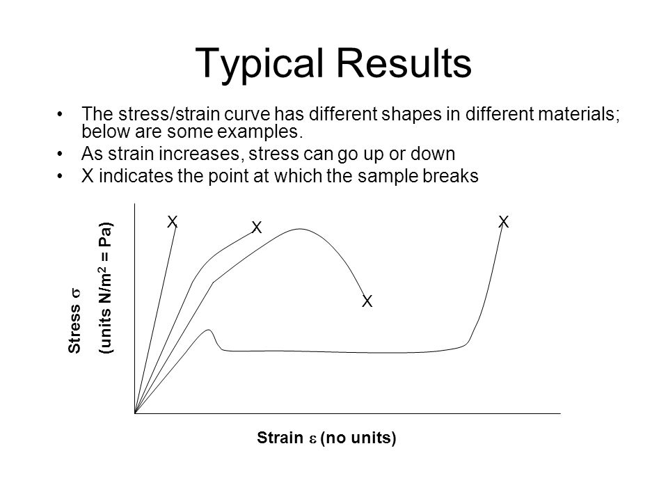 Typical Results The stress/strain curve has different shapes in different materials; below are some examples. As strain increases, stress can go up or