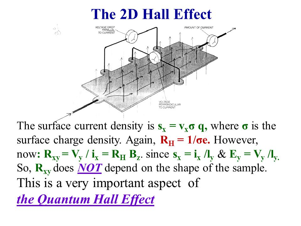 Page 10 Why is the Hall Effect useful. It can determine the carrier type (electron vs.