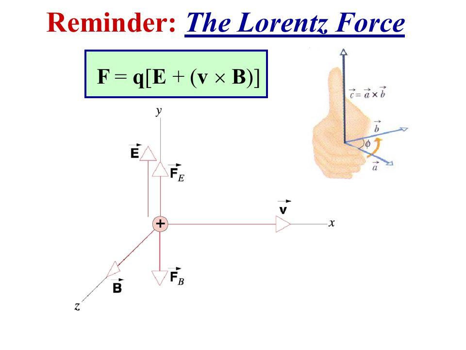 Page 2 Reminder: The Lorentz Force F = q[E + (v  B)]
