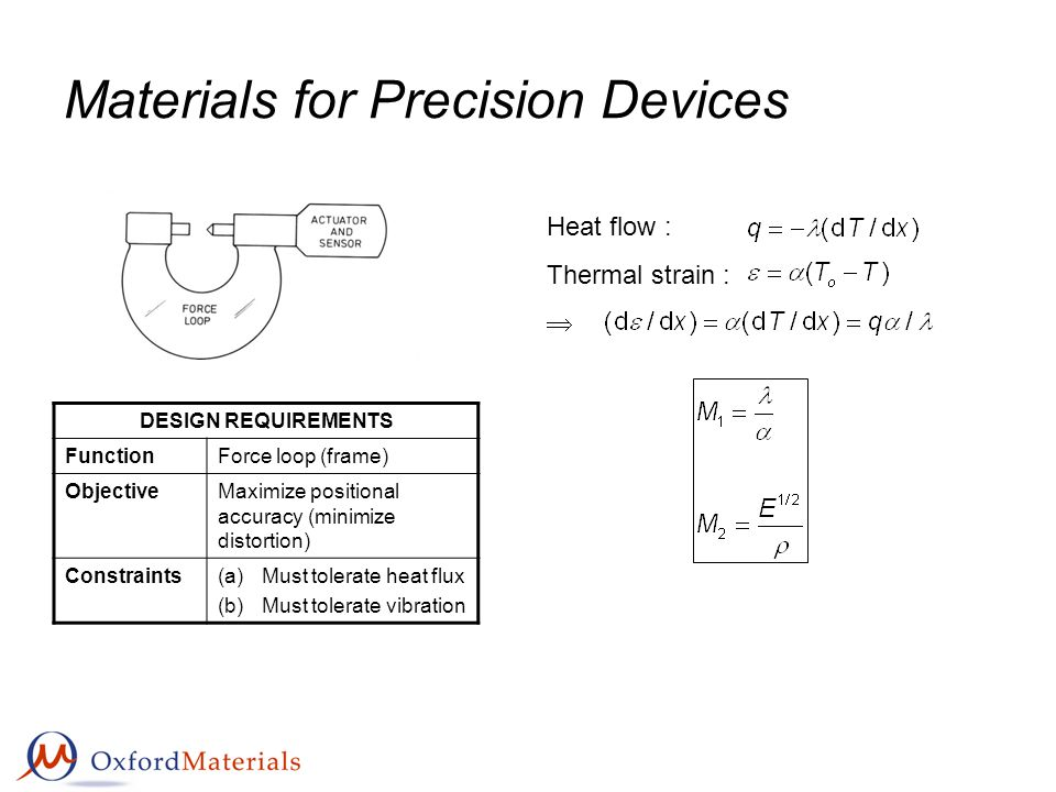 Materials for Precision Devices DESIGN REQUIREMENTS FunctionForce loop (frame) ObjectiveMaximize positional accuracy (minimize distortion) Constraints(a)Must tolerate heat flux (b)Must tolerate vibration Heat flow : Thermal strain : 