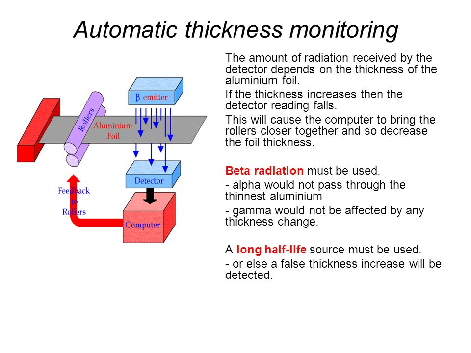 Automatic thickness monitoring The amount of radiation received by the detector depends on the thickness of the aluminium foil.