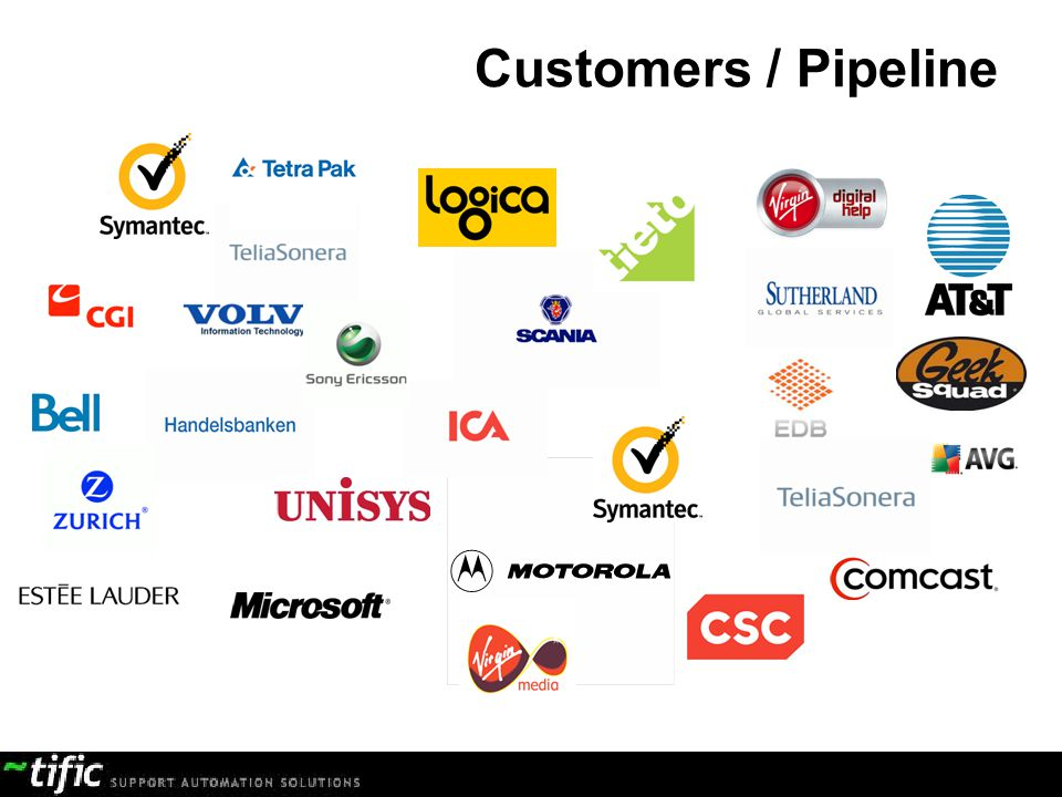 confidential document Customers / Pipeline