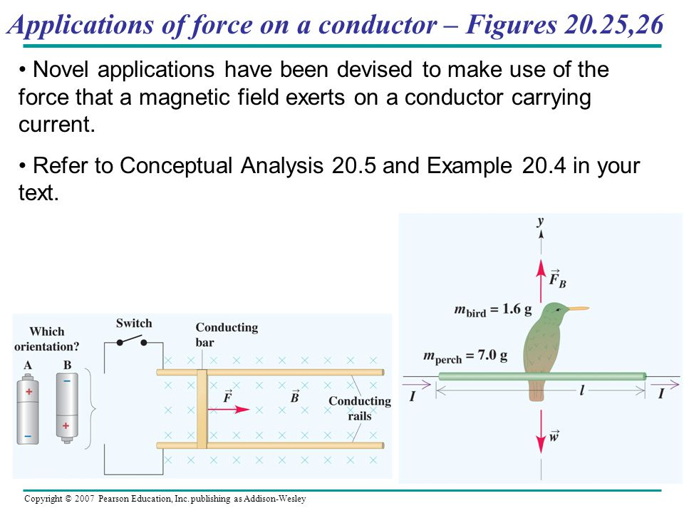 Copyright © 2007 Pearson Education, Inc. publishing as Addison-Wesley Applications of force on a conductor – Figures 20.25,26 Novel applications have