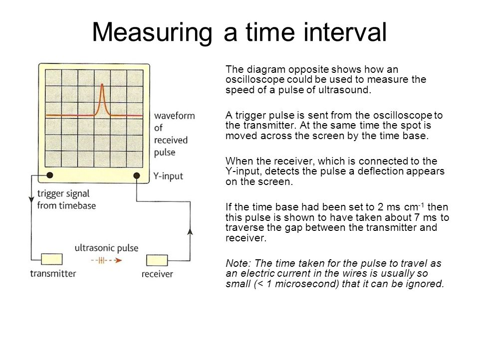 Measuring a time interval The diagram opposite shows how an oscilloscope could be used to measure the speed of a pulse of ultrasound. A trigger pulse