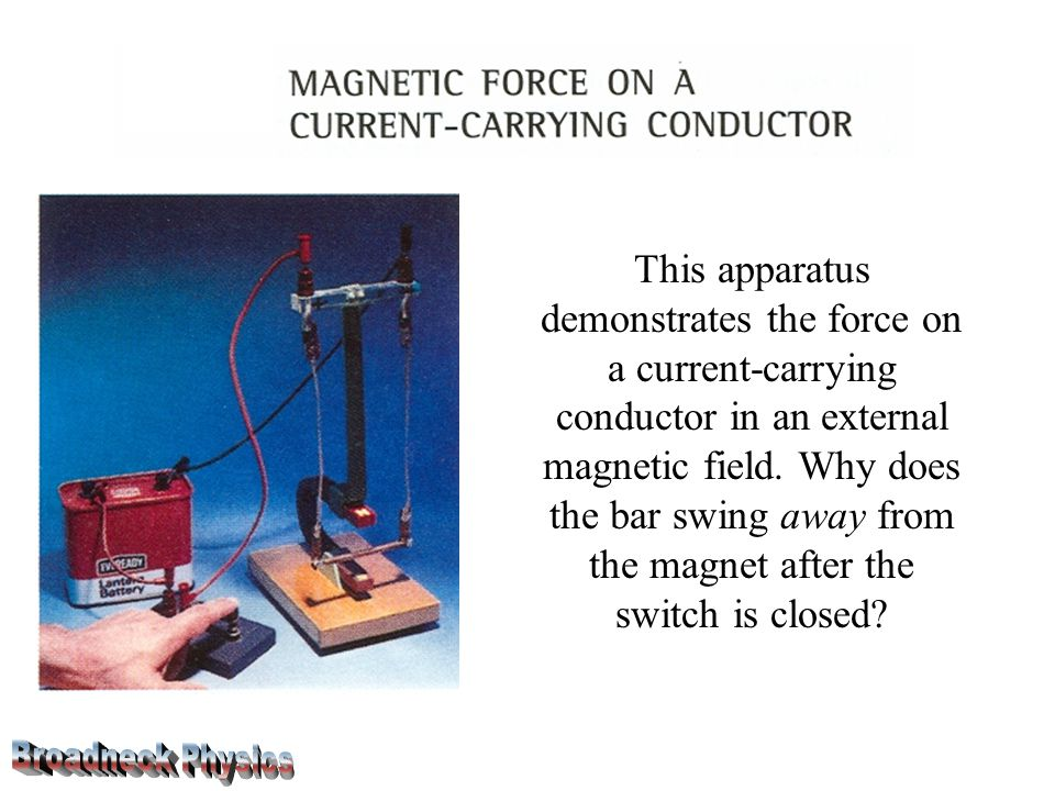 This apparatus demonstrates the force on a current-carrying conductor in an external magnetic field.