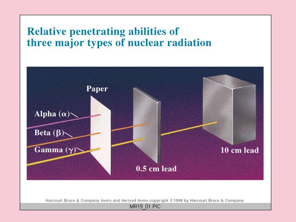 Radioactivity Radioactive decay:  -decay Ra 88 226  2 4 + Rn 86 222 Rn 86 222  2 4 + Po 84 218 Cm 96 245  2 4 + Pu 94 241