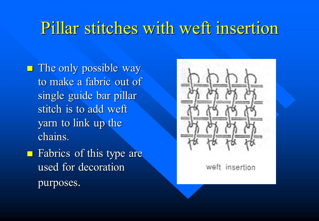 Two guide bar fabrics with part set threading n The term part set threading means that the guide bar is party threaded with warp yarn, and the pattern of threading could be: –1 in 1 out –2 in 1 out; –2 in 2 out; or any fancy setout