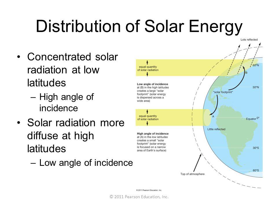 © 2011 Pearson Education, Inc.Weather vs.