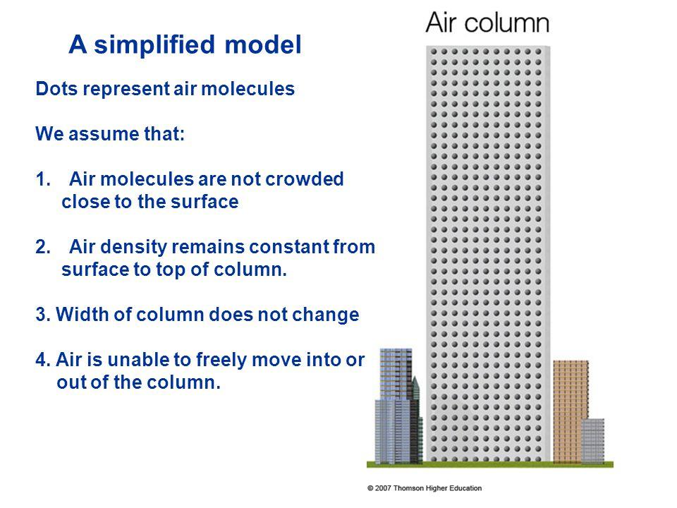 Two air columns, each identical mass, have same surface pressure.