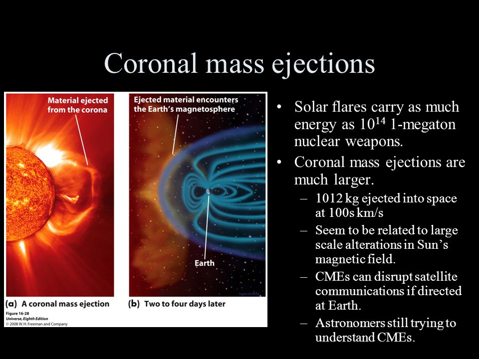Coronal mass ejections Solar flares carry as much energy as 10 14 1-megaton nuclear weapons.