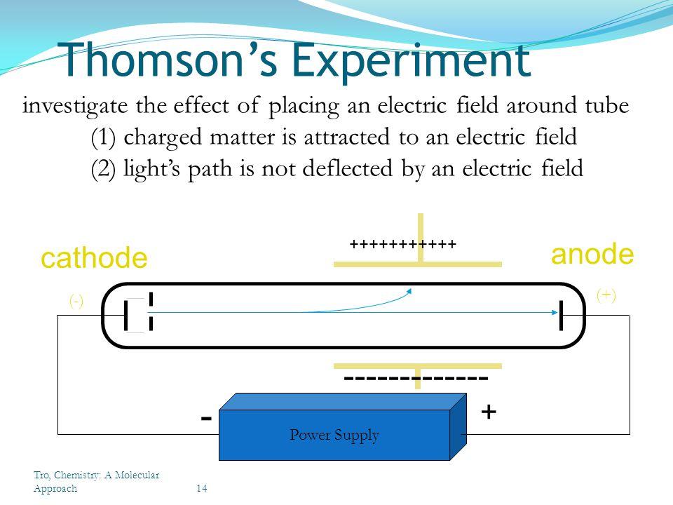 Tro, Chemistry: A Molecular Approach13 J.J.