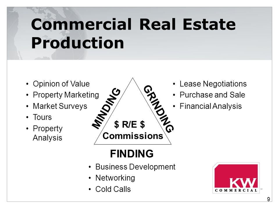 10 Commercial Real Estate Business Development 1.Networking and Referrals ALC – Residential Agents, KW Leadership Competitor Firm Residential Agents (ex.